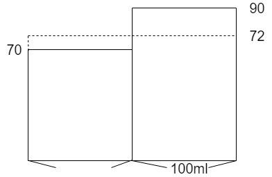 食塩水の面積図の書き方3