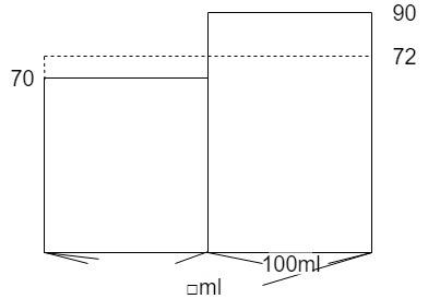 食塩水の面積図