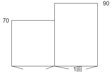 平均の面積図の書き方2