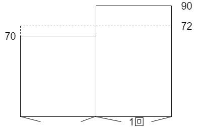 平均の面積図の書き方3