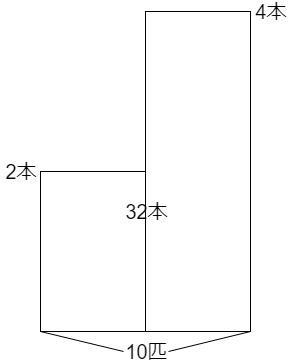 つるかめ算の面積図の書き方3