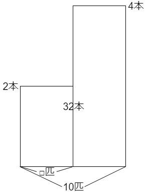 つるかめ算の面積図