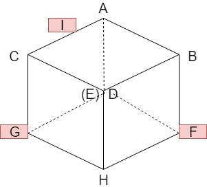 立方体の切断3