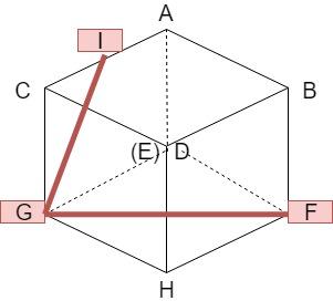 立方体の切断3-1