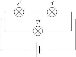 電気回路1-1