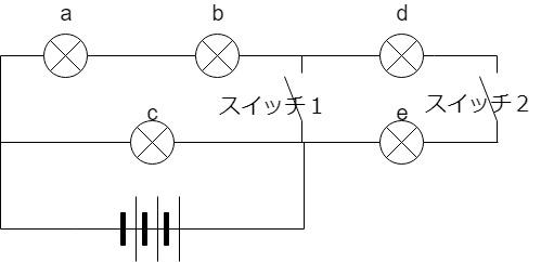 電気回路2-1